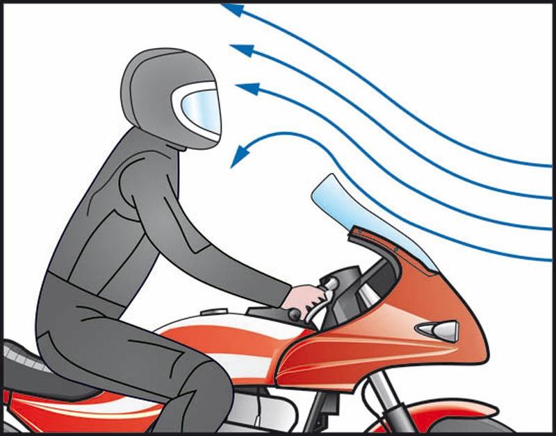 Touring Windscreen For A  Honda Pcx